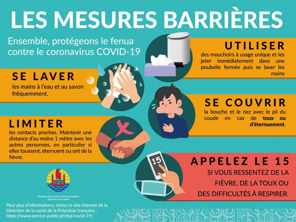 Les mesures barrières